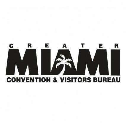 Greater miami