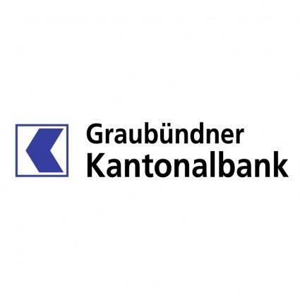 Graubundner kantonalbank