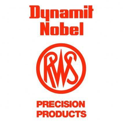 Dynamite nobel rws