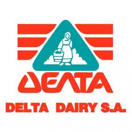 Delta dairy sa