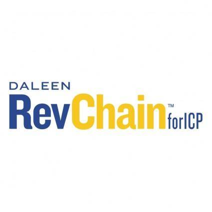 free vector Daleen revchain for icp