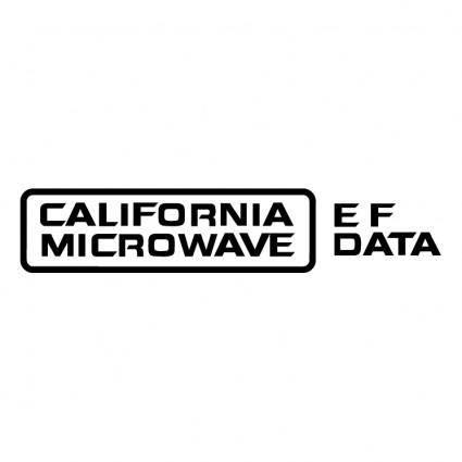 free vector California microwave