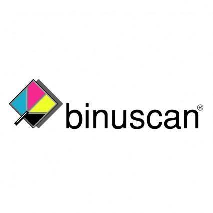 Buniscan