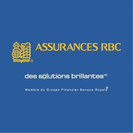 Assurances rbc