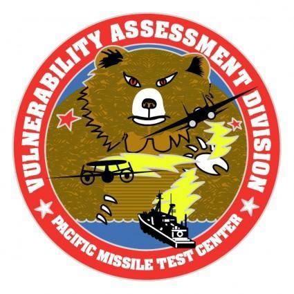 Vulnerability assessment division