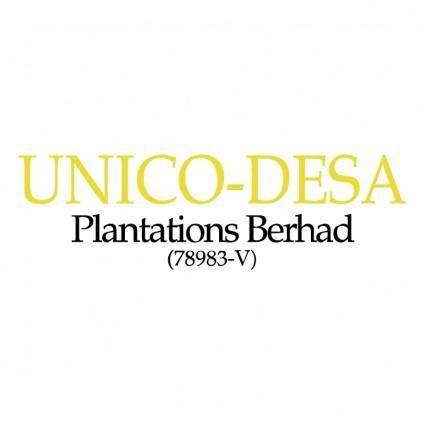 Unico desa plantations