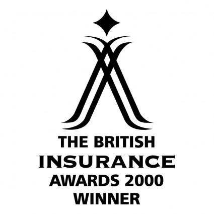 The british insurance awards