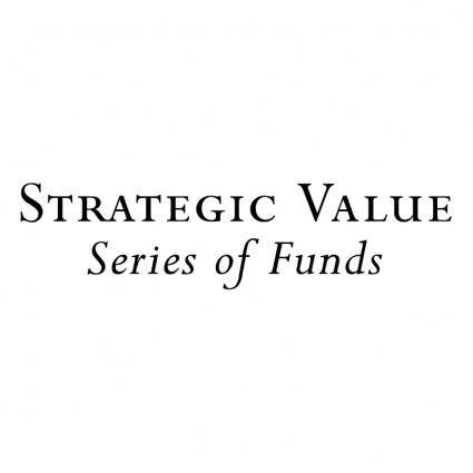 Strategic value