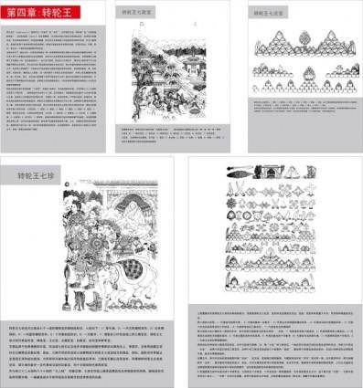 free vector Tibetan buddhist symbols and objects map of the four zhuanlun wang vector