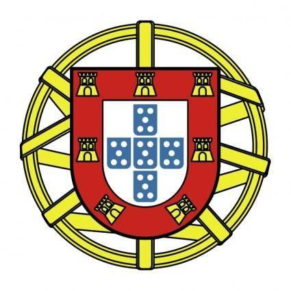 Portugal esfera armilar