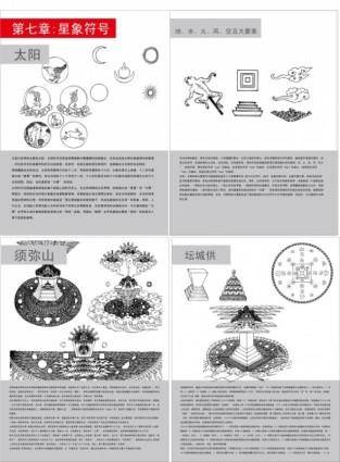 Tibetan buddhist symbols and objects map of the seven astrological sign