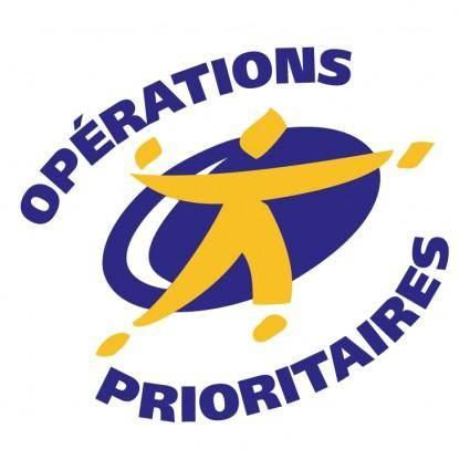 Operations prioritaires
