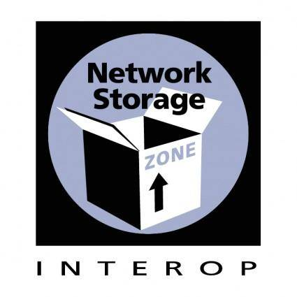 Network storage zone