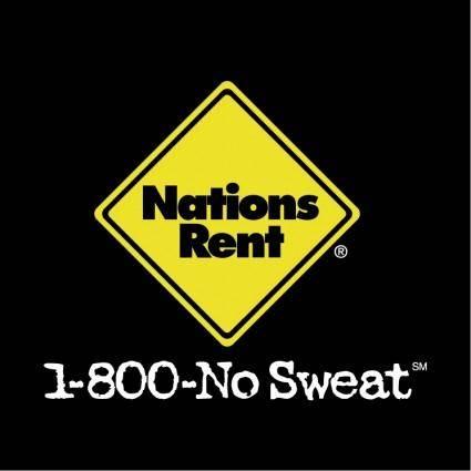Nations rent