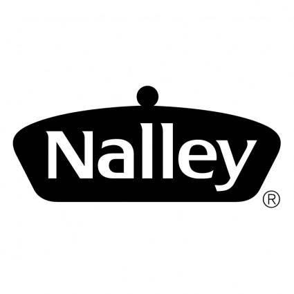 Nalley