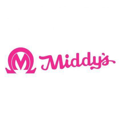 Middys