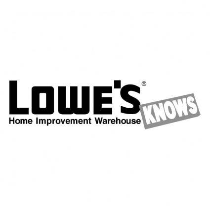 free vector Lowes knows