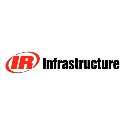 free vector Infrastructure