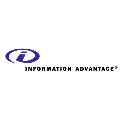 Information advantage