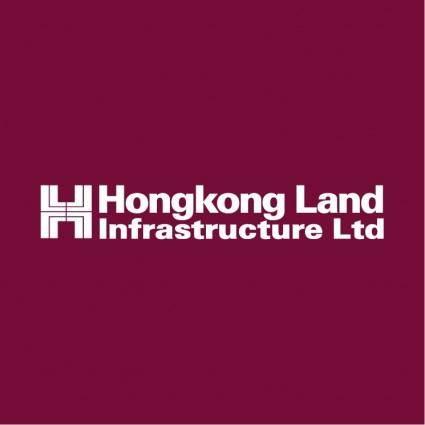 Hongkong land infrastructure