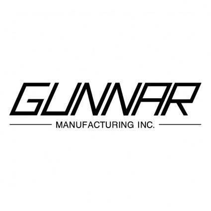 Gunnar manufacturing