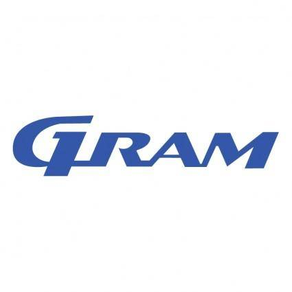 free vector Gram