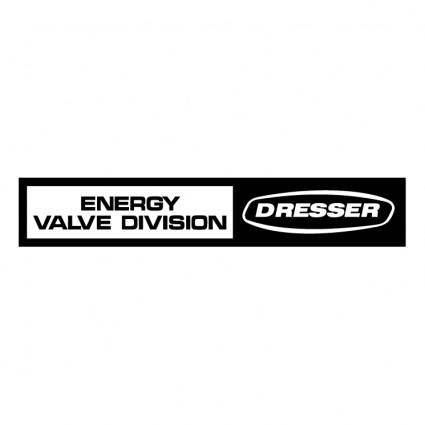 Energy valve division
