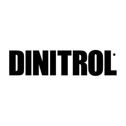 free vector Dinitrol