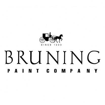 Bruninng 0