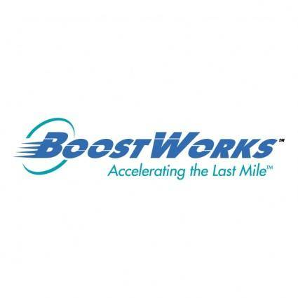 Boostworks inc