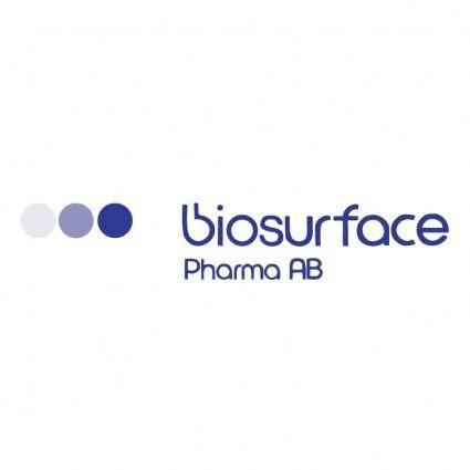 Biosurface