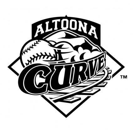 free vector Altoona curve 1