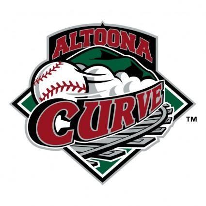 Altoona curve 0