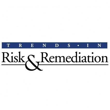 free vector Trends in risk remediation