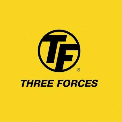free vector Three forces