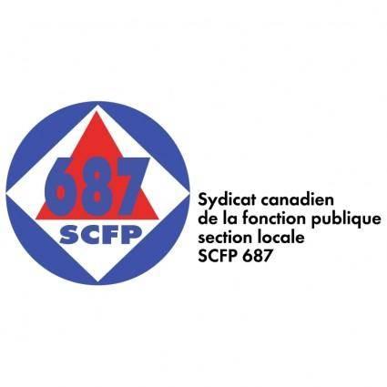 Scfp 687