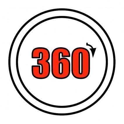Scene 360