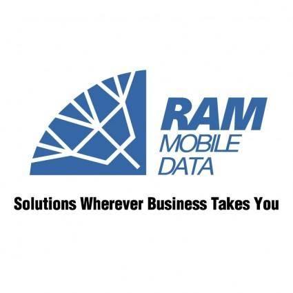free vector Ram mobile data