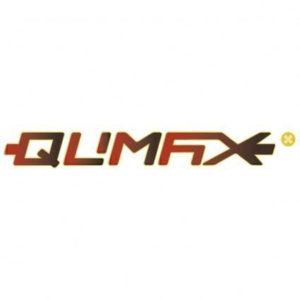 Qlimax