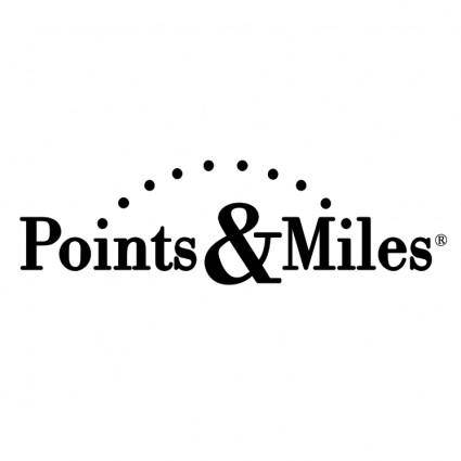 free vector Points miles