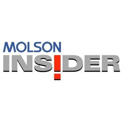 free vector Molson insider