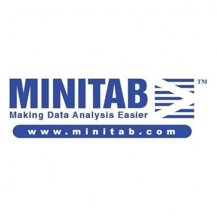 Minitab 0