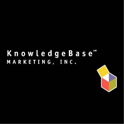 Knowledgebase marketing