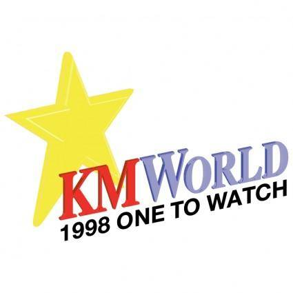 Kmworld