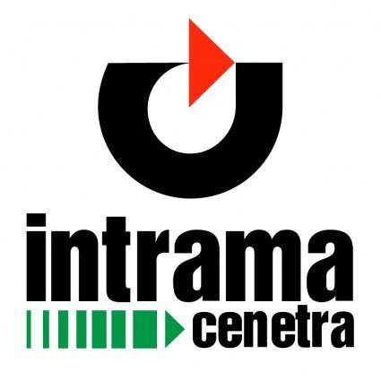 Intrama