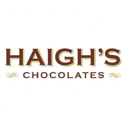Haighs
