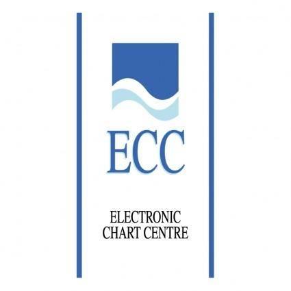free vector Ecc