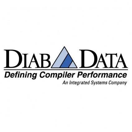 Diab data