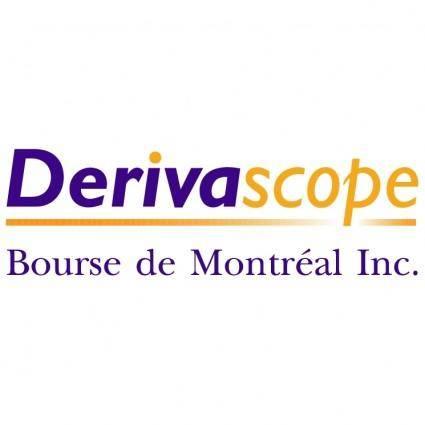 Derivascope
