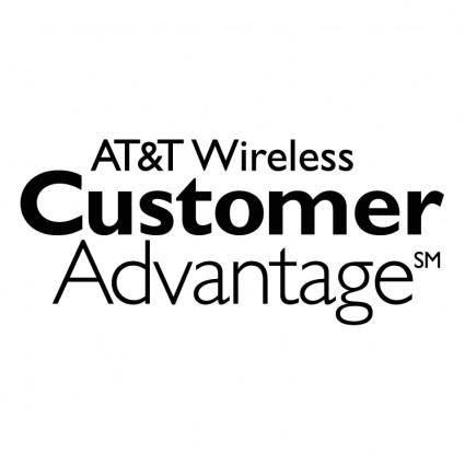 free vector Customer advantage